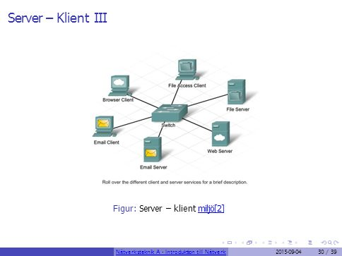 Server – Klient III Figur: Server – klient miljö[2]